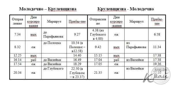Расписание движения дизелей