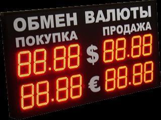 Курсы валют в молодечно