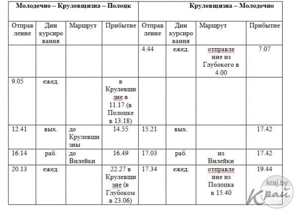 Расписание дизель-поезда