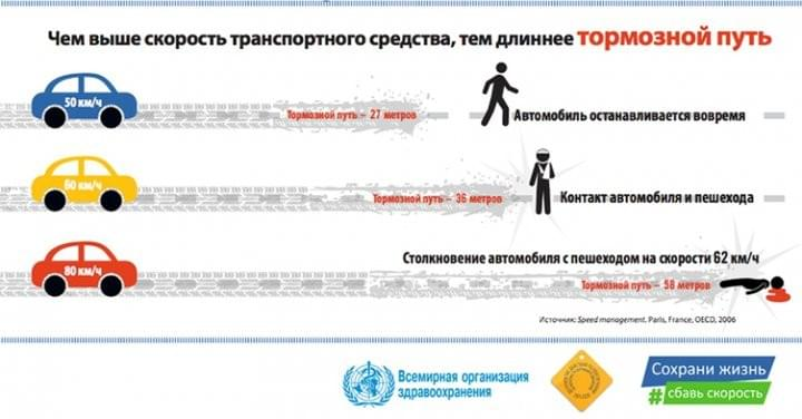 Подача подложных документов при тендере